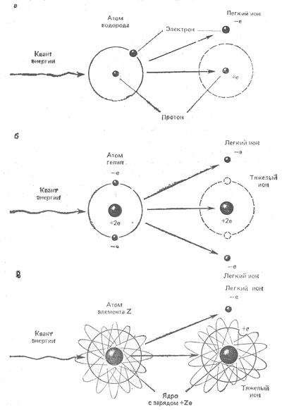 конфлікт образів гамлета система та
